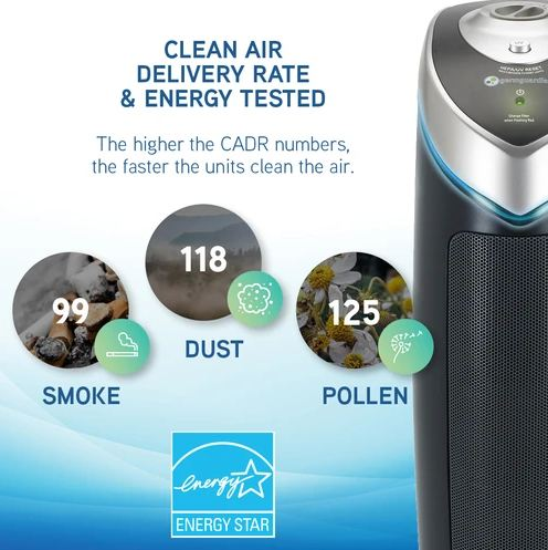 What is CADR Rating in Air Purifiers