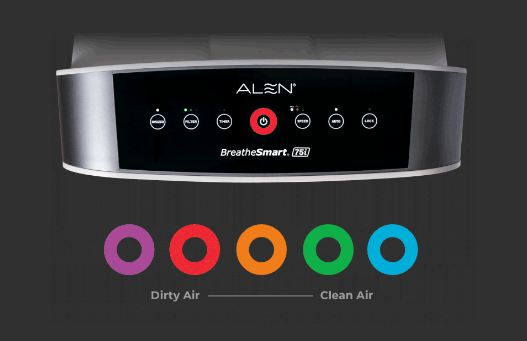 Can I Use an Air Purifier While Sleeping - Alen BreatheSmart 75i Air Purifier LED Rings